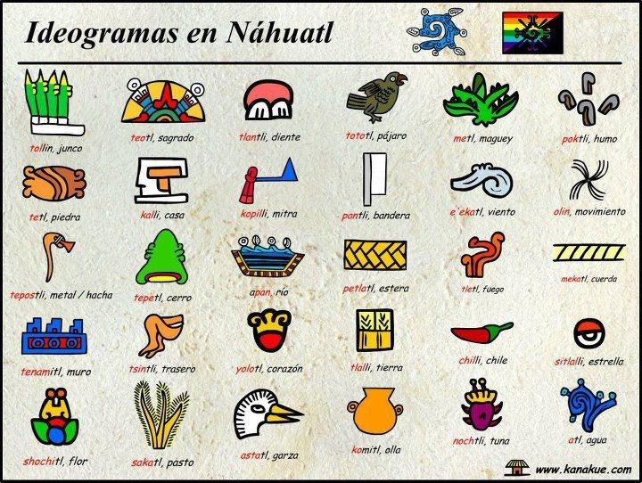 Η Λογοτεχνία náhuatl